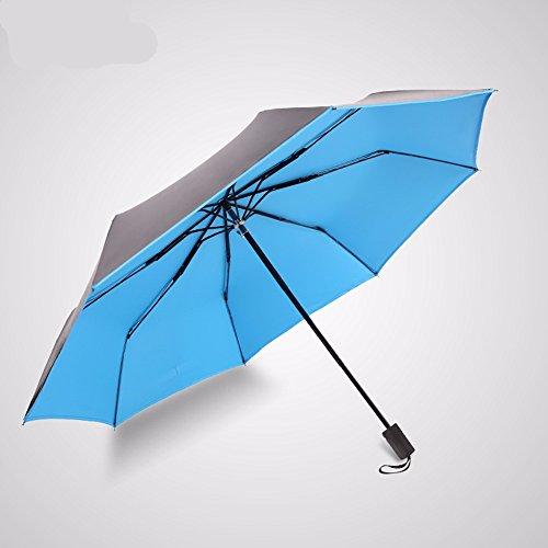 tbb-ombrellone-ombrellone-ombrellone-folding-sunscreenblu