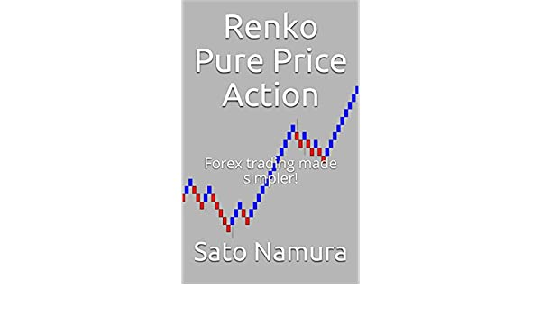 Renko Pure Price Action: Forex trading made simpler! (Renko Charting