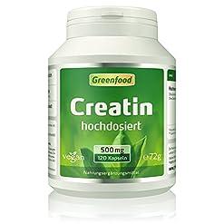 Creatin Greenfood