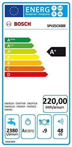 Bosch Serie 2 SPV25CX00E Entièrement intégré 9places A+ lave-vaisselle - Lave-vaisselles (Entièrement intégré, Blanc, Compact (45 cm), Noir, boutons, 1,75 m)