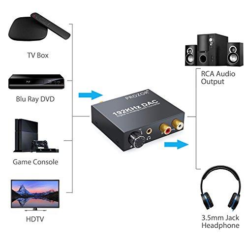 PROZOR 192KHz DAC Konverter Wandler Digital SPDIF Optisch Caaxial Toslink zu Analog Stereo Audio L/R RCA 3,5mm Anschluss Konverter Adapter einstellbare Lautstärke mit USB-Netzkabel und 4.0 OD optische Kabel Aluminiumlegierung Audio Wandler für TV Box HDTV Blue-ray DVD PS3 Xbox PS4 Spielekonsolen Heimkino System AV Verstärker - 2
