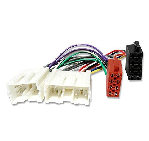 1222p-cable-adaptateur-pour-autoradio-850940960-volvo-s40-s70-s80-s90-v70-c70-v40-radiokabel-v90-cab