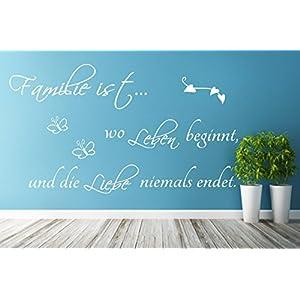 Wandschnörkel ® FAMILIE ist...Spruch Wanddekoration Wandaufkleber Wohnzimmer Farbe./Größenauswahl Wandaufkleber