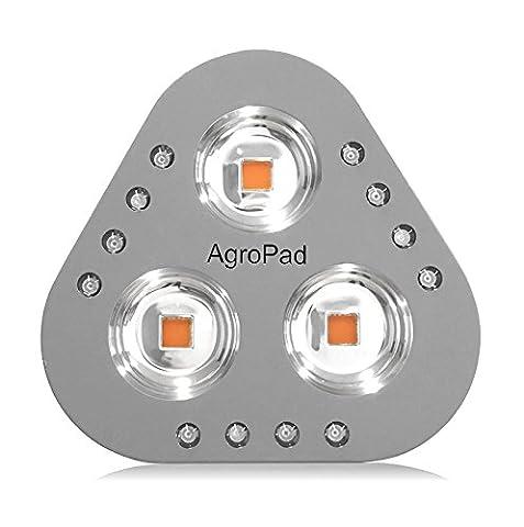 Nouvelle LED horticole Agropad 660W avec mode FlowerBoost et COB