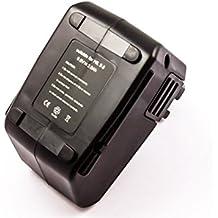 AccuPower - Batería para Hilti SBP10, SFB105 P846CH