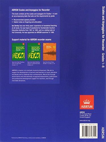 Scales and Arpeggios for Recorder (Descant and Treble), Grades 1-8 (ABRSM Scales & Arpeggios)