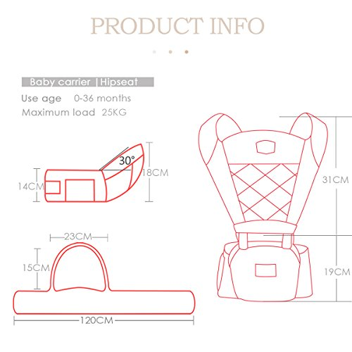 SONARIN 3 in 1 Breathable Hipseat Baby Carrier,Front Opening Design,Sun Protection,Multifunction,Adapted to Your Child's Growing, 100% Guarantee and Free DELIVERY,Ideal Gift(Green)  SONARIN