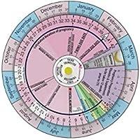 Cassanovum Ovulation and Pregnancy Calculator Wheel, Nurses, Midwifery
