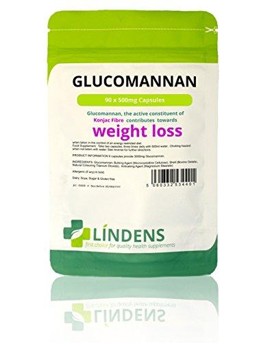 Weight loss gastritis