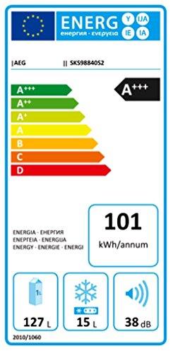 AEG SANTO SKS98840S2 Mini-Kühlschrank / A+++ / 87,30 cm Höhe / 101 kWh/ Jahr / Kühlraum-Innenbeleuchtung / Schlepptürtechnik / weiß -