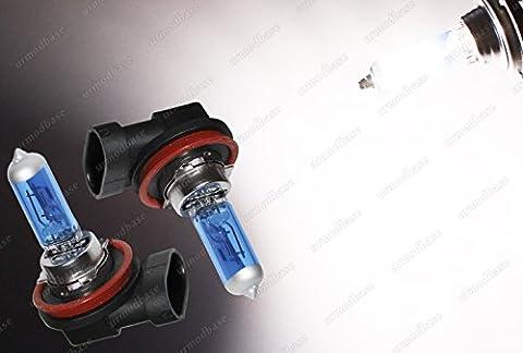 urmodbase H8 White Xenon Gas HID Look Angel Eyes Bulbs