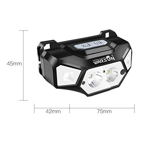 ADMIN Multifunktionsaufladungsscheinwerfer Im Freien ▏LED Superheller Mini-Scheinwerfer ▏USB Wasserdichte Nachtfischen-Taschenlampe-75X42X45mm (Farbe : D)