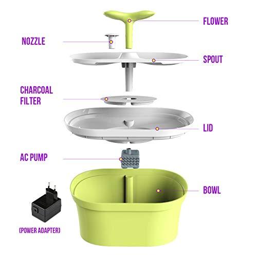Zoom IMG-2 wostoo fontanella per gatti fontana