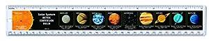 Sistema Solar Regla