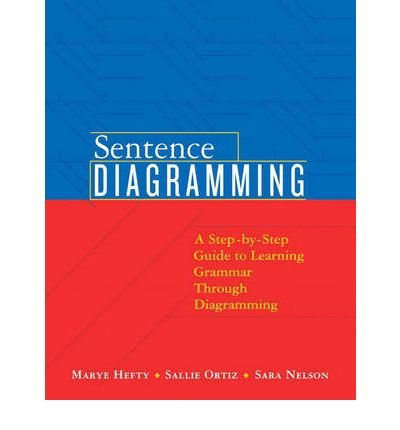 sentence-diagramming-a-step-by-step-approach-to-learning-grammar-through-diagramming-author-marye-he