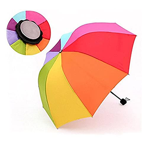 Peibo, Parapluie pliants all the colors of the rainbow