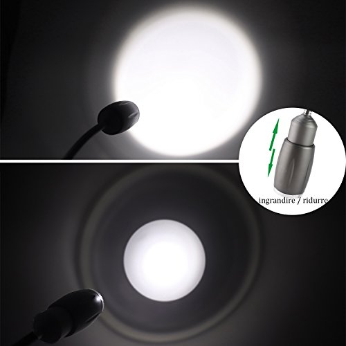 41sDOf0gGGL - LANUCN LED Grilllicht/Magnetfuß 360 Grad einstellbar BBQ Licht/Einstellbarer Fokus Zoom Licht Lamp / IP44 Wetterbeständig Outdoor Grill Licht/Grillzubehör lichtlampe
