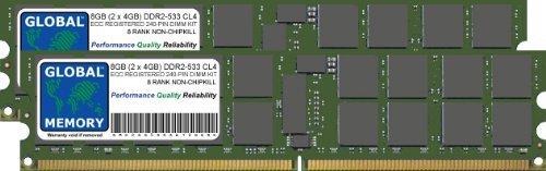 GLOBAL MEMORY 8GB (2x 4GB) DDDR2533MHz PC2-4200240-PIN ECC Registered DIMM (RDIMM) Arbeitsspeicher Kit für Servers/WORKSTATIONS/MAINBOARDS (8RANK KIT) - 533 Mhz-pc2