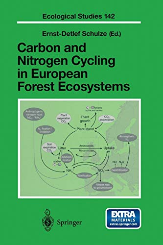 Carbon and Nitrogen Cycling in European Forest Ecosystems (Ecological Studies, Band 142)