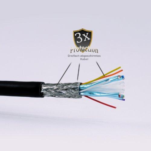 144Hz Monitor csl-2m-dvi-zu-dvi-kabel-dual-link-241-vergoldete-kontakte-hdtv-aufloesungen-bis-2560x1600-2x-ferritkern-verzinnte-ofc-kupferleiter-x-v-color-5