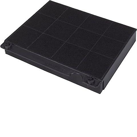 filtre à charbon FC02 - 230x210x30mm - compatible Type 15
