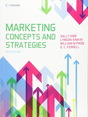 Marketing Concepts & Strategies (Ferrell Marketing-strategie)
