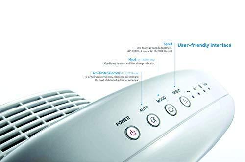 Coway Sleek Pro AP-1009 Air Purifier (Pre Filter, Patented Urethane Carbon Filter & Green Anti-flu HEPA Filter) (Coway AP-1009)