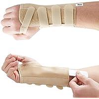 Actesso Elastische Handgelenkschiene Handgelenkbandage - Bandage für Karpaltunnelsyndrom oder Verstauchungen -... preisvergleich bei billige-tabletten.eu