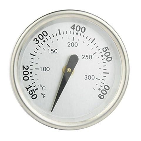 Onlyfire Edelstahl Zeigerthermometer bis 300°C/600°F,47MM,Thermometer für alle Grills,Ofen, Smoker, Räucherofen und Grillwagen, analog, Grillzubehör (Anzeige: Celsius und (Smoker Grill Teile)