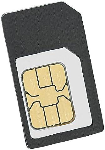 Callstel SIM Karten Adapter: Micro-SIM-Adapter (Adapter Simkarte)