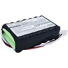 Cameron Sino 8000mAh/67.20wh batería de repuesto para GE Dash 2500