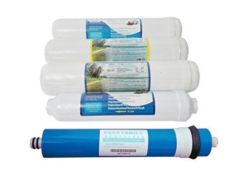 OFERTA Membrana + 4 filtros osmosis inversa compatible HIDROSALUD HIDROBOX