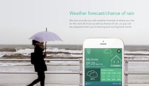 Sigma Casa Smart Weather Sensor – aktuelle Wetter-Daten Temperatur, Luftfeuchte und Luftdruck, Übermittlung durch Smart-Home Haus-Automatisierung auf Smartphone oder Tablet via Bluetooth - 7