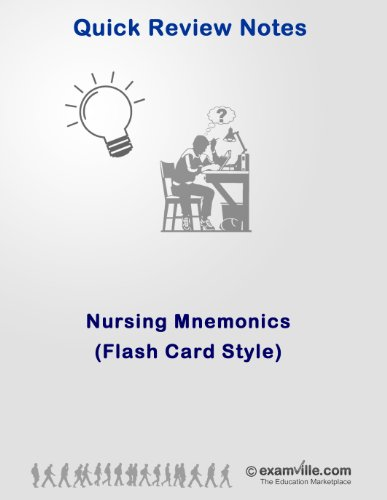 Nursing Mnemonics (Flash Card Style) (Quick Review Notes) (English Edition) (Drug Nursing Cards)