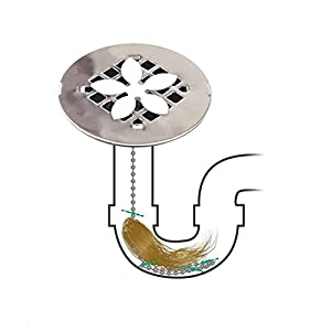 desatascar fregadero cocina: Maaryee–Juego de 2cadenas atrapapelos para fregaderos de cocina o sumideros d...