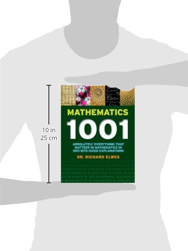 Mathematics 1001: Absolutely Everything That Matters in Mathematics in 1001 Bite-Sized Explanations