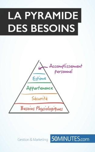La pyramide des besoins