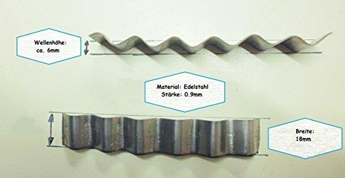 Wellenbandeisen EDELSTAHL ROSTFREI 2 Meter Rolle 18 mm breit Welleneisen Bauwellenband