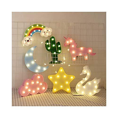 Preisvergleich Produktbild XiuZP Niedliche Unicorn Star Cloud LED,  Nachtlicht Wandleuchte Baby Kinder Schlafzimmer Home Decor (Size : White Star)