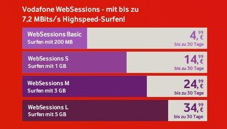 vodafone-websessions-surf-sim-karte-normales-und-micro-sim-format-inkl-30-tage-kostenlos-surfen-webs
