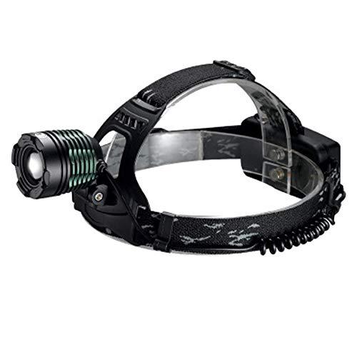 Head LED-Taschenlampe, super helle Zoom CREE LED-Scheinwerfer, 3 Modi zum Laufen, Campen, Jagen und Angeln, einschließlich 2 * Lithium-Batterien
