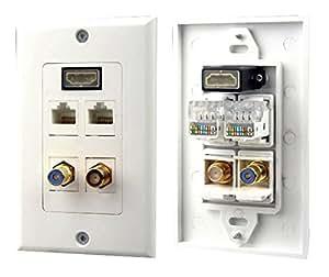 PyleHome PHDM2RJRF1 Prise murale HDMI /Mono RCA Audio/Coaxial /Dual Ethernet
