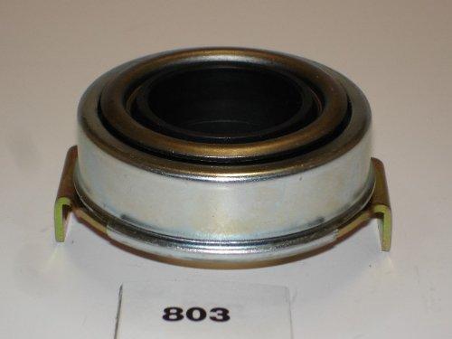 japko-90803-bute-dembrayage