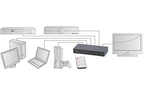 DIGITUS 5-Port 4K HDMI Switch, 5×1, unterstützt 4K2K (UHD) und 3D Video Format, mit Fernbedienung, schwarz - 3