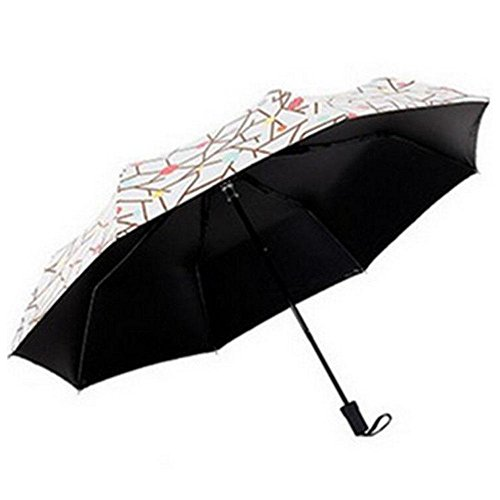 lxtx-creative-sunscreen-uv-black-sunny-umbrella