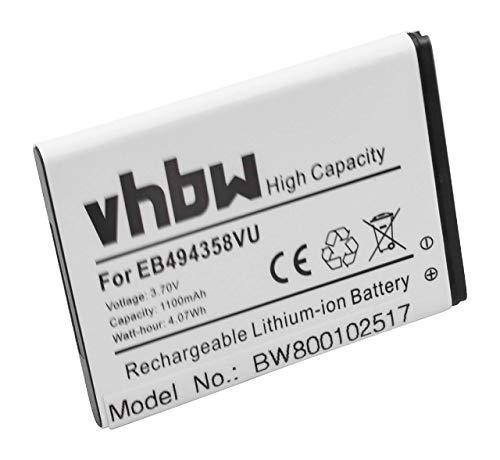 Batteria Li-Ion compatibile SAMSUNG Galaxy Ace, GT-S5660, Galaxy Gio, SCH-i579, Galaxy M Pro, GT-B7800, ecc sostituito EB494358VU