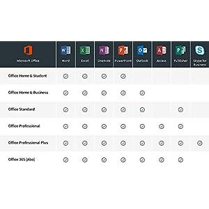 Aktivierungsschlüssel für Office 2016 Pro Plus