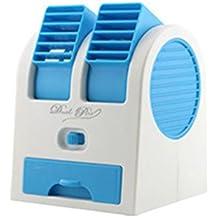 Aire acondicionado portatil mini for Aire acondicionado 7000 frigorias