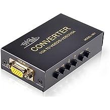 Ronsen 1801 - Conversor VGA a VGA / RCA / S-Vídeo 1080P Full HD