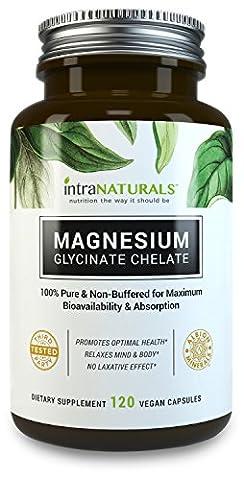 Magnesiumglycinat (Magnesium) 150 mg in veganen Kapseln für gute Absorption | 100% rein & ungepuffert für beste Bioverfügbarkeit & Absorption OHNE abführende Wirkung - GVO-frei | Nested